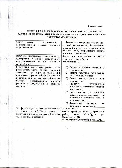 приложение к приказу №15-17 от 13.07.2017
